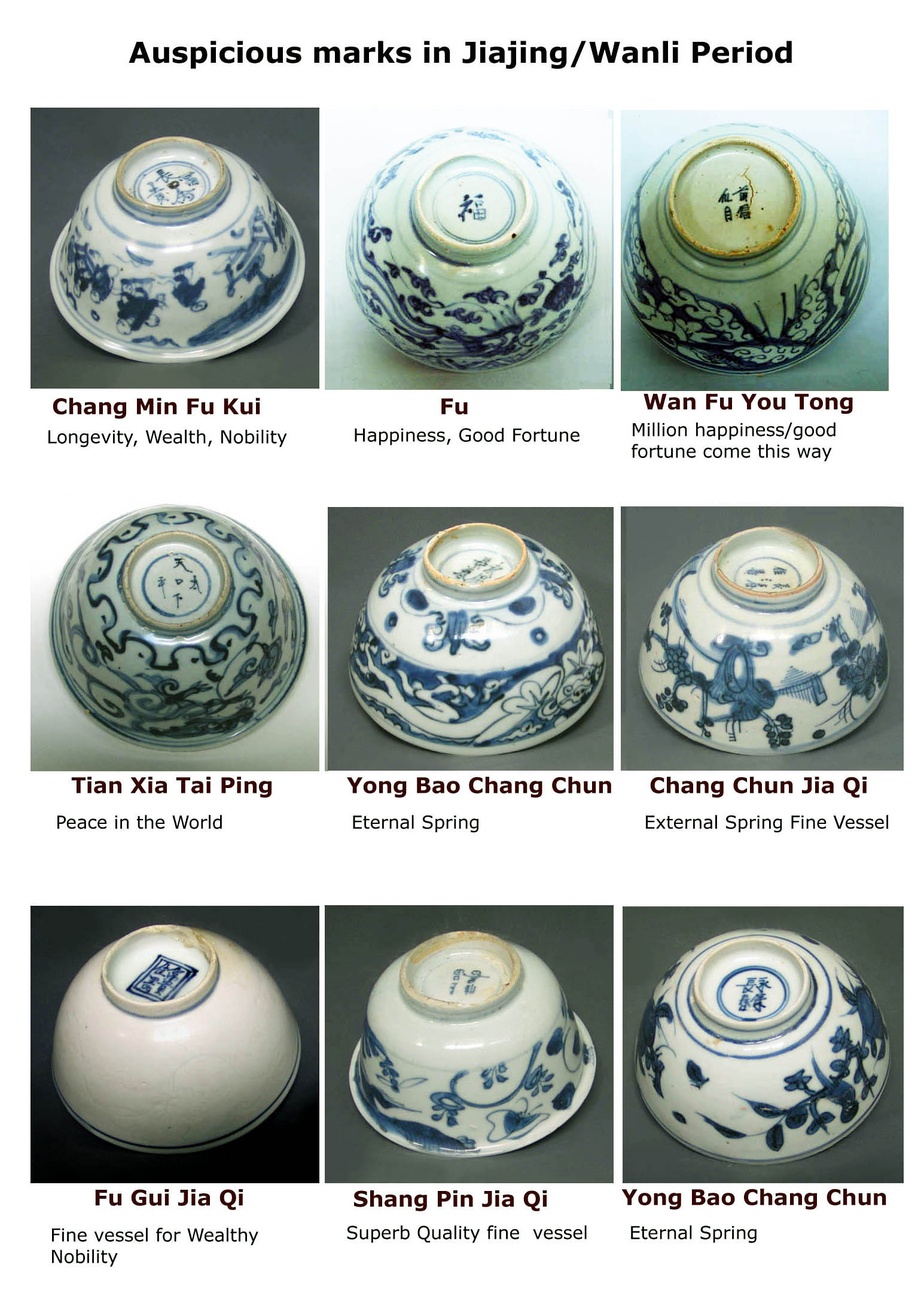 Chinese Ming Blue and White Ceramics